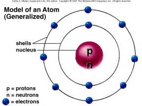 A Gas With 8 Protons And 8 Neutrons 4 Gb 03 Chem J Spr2003