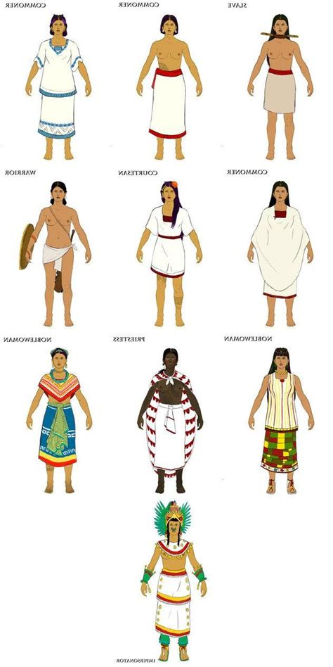 best hd aztec clothing history library