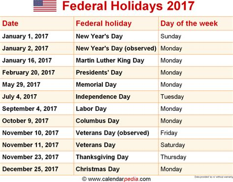 Calendar W Holidays Search Results For Federal Holidays 2017 Calendar