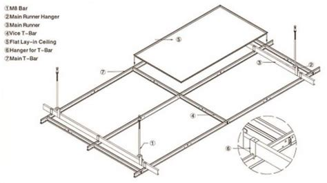 Acoustic Ceiling Tile Frame by Fireproof Dropped Acoustical Ceiling Tiles Lay In For