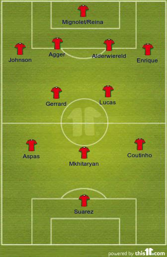 liverpool s perfect transfer window how the reds could line up next season fanatix