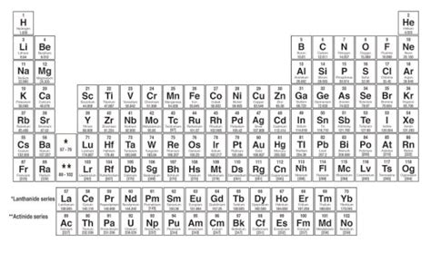 periodic table with atomic mass periodic table with atomic mass pixshark com