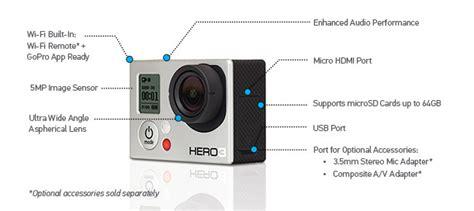gopro 3 diagram gopro hero3 white edition review