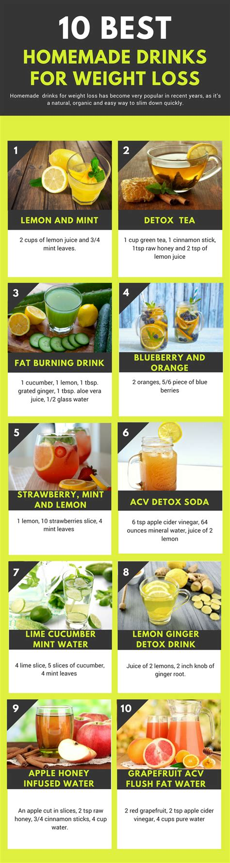 Is Detox For Your Health by 10 Best Detox Drinks For Your Health