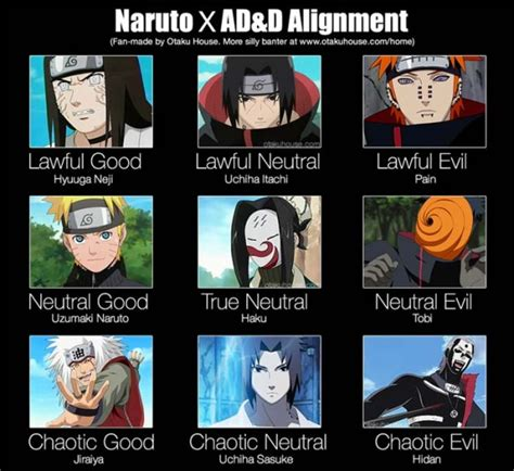 Alignment System Meme - otaku meme 187 anime and cosplay memes 187 ad d alignment