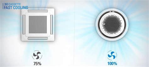 Ac Samsung 360watt samsung air conditioning ac120kn4dkh 360 degree cassette inverter heat 12kw 40000btu