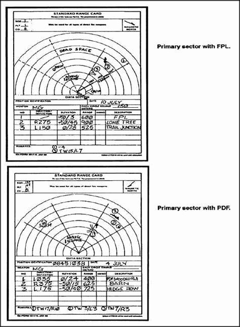 usmc range card template fm 4 93 51 chapter 10