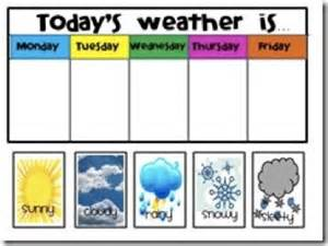 Kids Weather Report Template 25 best ideas about preschool weather chart on pinterest