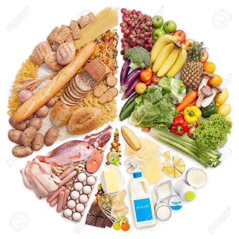 alimentazione e cosa succede a mangiare un tipo di cibo cibo