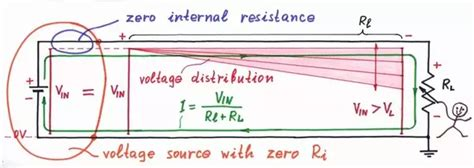 difference between load and resistor what is the difference between voltage drop and voltage across the resistor quora