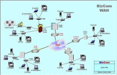 diagram of a wan smk convent ict info