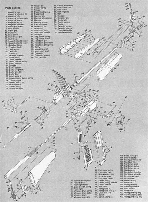 ar 15 parts diagram pdf ar 15 lower parts breakdown wiring diagrams wiring