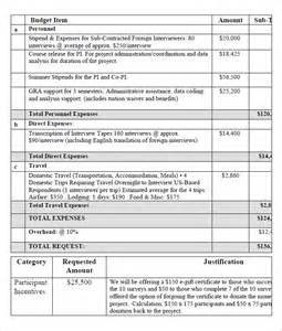 Proposed Budget Template 6 Budget Proposal Templates Free Word Pdf Documents