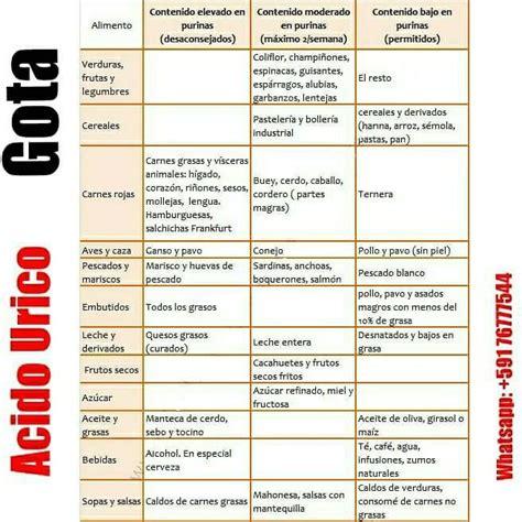 gota acido urico images  pinterest grief  hurts   friends