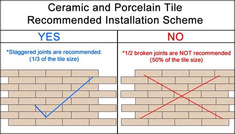 tile pattern installation cabot porcelain tile redwood series installation