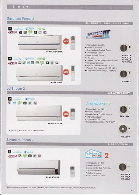 Ac Sharp Baru daftar harga ac split baru berbagai merek dan type jaya