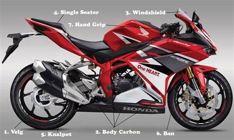 Undertail Cbr 250 Rr Undertail New Cbr250rr Slancar Cbr 250 Rr ganti tujuh part ini dijamin all new honda cbr250rr makin