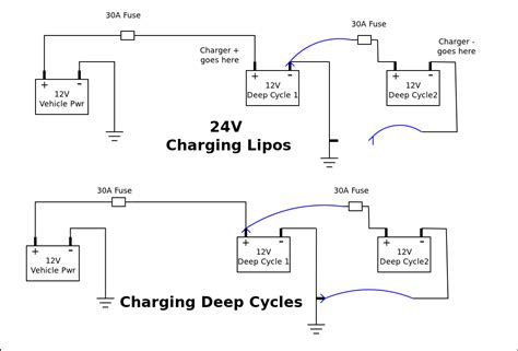 disconnect boat battery before charging how to charge using deep cycle batteries page 4 helifreak