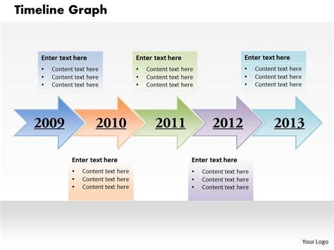 timeline graph template timeline graph powerpoint template slide powerpoint