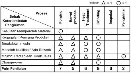 contoh membuat makalah qcc tentang matrix diagram blog eris