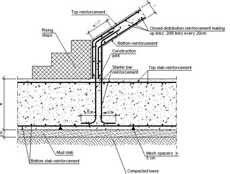 Structural Design Of Mat Foundation by Construction Details Cype Ehz001 Start At Mat Foundation