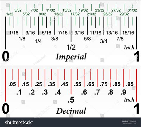 printable ruler decimal inches search results for decimal inch chart calendar 2015