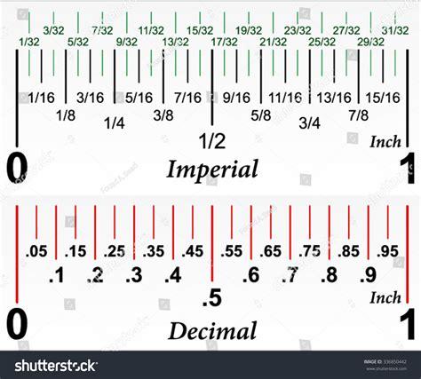 scow measurement imperial decimal inch ruler stock vector 336850442