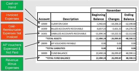 Accounts Receivable Mba Project Report by Tracking Accounts Receivable Financial Business Services
