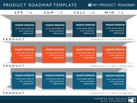 Four Phase Strategic Product Timeline Roadmap Powerpoint Diagram Product Development Roadmap Template Powerpoint