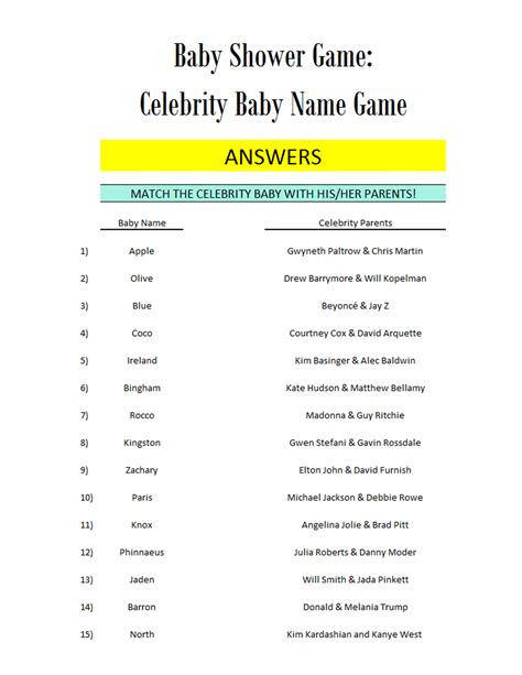 Name That Baby Shower Answers by Nanopics Pictures Baby Shower Baby Names Quiz