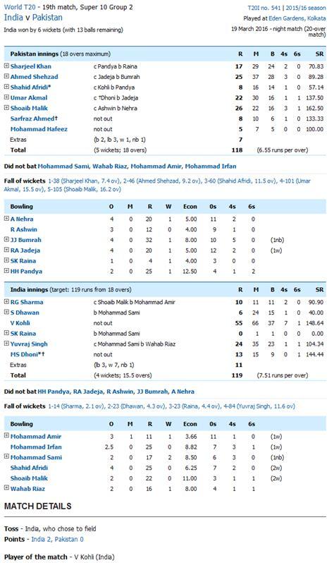 india vs pak pakistan vs india world t20 live match scoreboard highlights