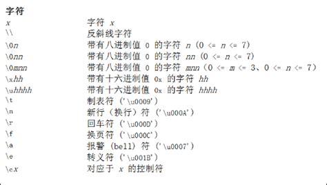 java pattern compile flags java正则表达式 tao cuichen的博客 csdn博客