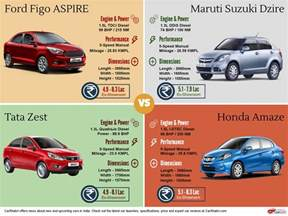 new car comparison side by side car comparison ford figo aspire vs maruti dzire vs