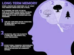 term memory visit our new infographic gallery at