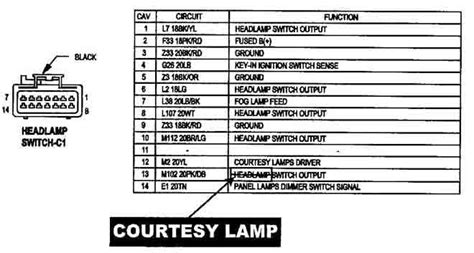 2001 dodge ram headlight switch wiring diagram 46 wiring