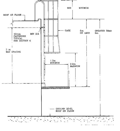Wide Floor Plans by Fixed Access Ladders Engineering Data Sheet 2 04