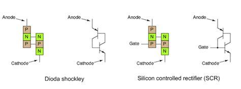 Saklar Lu Kecil tempat belajar pengertian silicon controlled