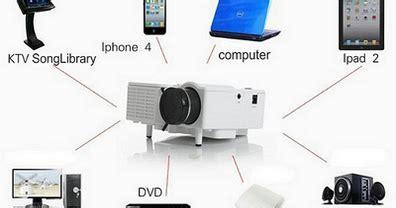 Proyektor Paling Murah proyektor led murah harga hanya 500 ribuan hadirkan bioskop dirumah anda presentasi home