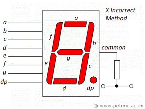 current limiting resistor for 7 segment display 7 segment display current limiting resistor