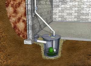 Basement Dehumidifier Setting by Foundation Waterproofing For Existing Amp New Construction