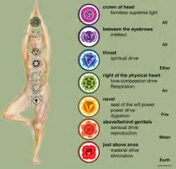 reiki colors 301 moved permanently