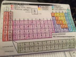 periodic table coloring activity best 25 colored periodic table ideas on