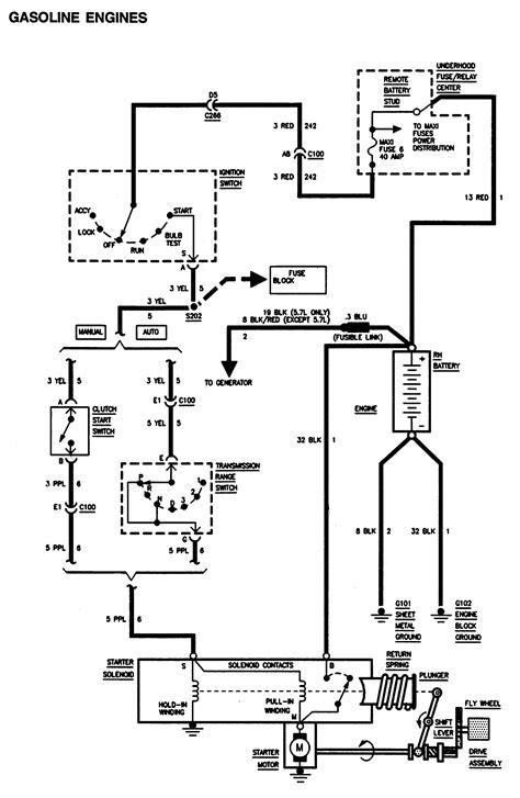 GMC Sierra 1500 (1995) – wiring diagrams – charging system