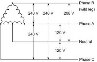 four wire delta circuits continental systems