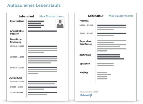 Bewerbung Lebenslauf Krankheit 106 Best Images About Bewerbung On Best Templates Professional Cv And Modern Resume