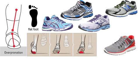 best running shoes pronation womens overpronation procrastination and wiaw sprint 2 the table