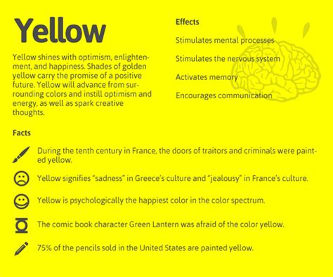 what color does yellow represent psychology of color daily dose