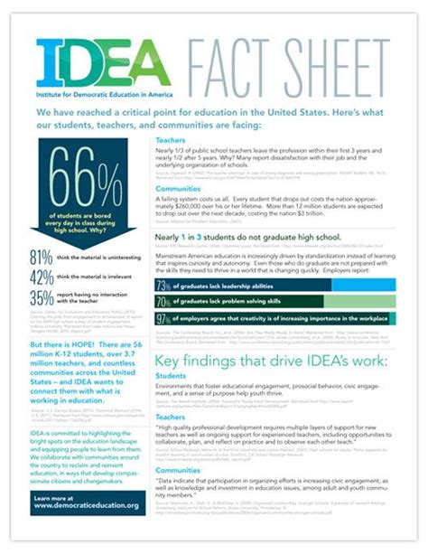business fact sheet template 77 best design fact sheets images on