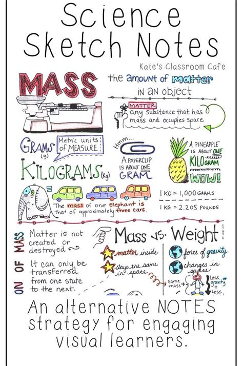 teaching notes for compare corresponding terms in 1133 best science teaching images on pinterest high
