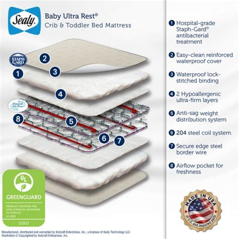 Sealy Baby Ultra Rest Crib Mattress Baby Crib Mattress Crib Mattresses Ultra Rest Sealy
